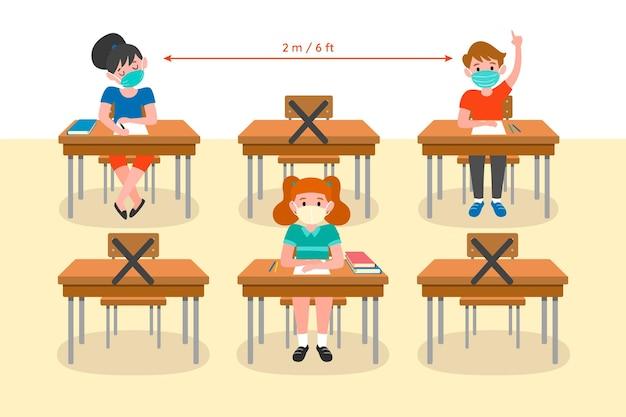 Социальная дистанция в школьной концепции