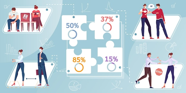 Social distance flat infographics with characters of coworkers with chart icons and puzzle with percentage graphs  illustration