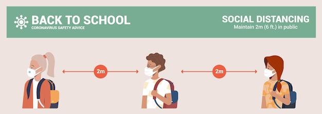 学校に戻るための社会的距離とコロナウイルスcovid-19予防