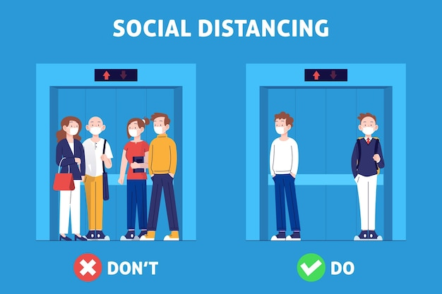 Social distancing in an elevator illustration