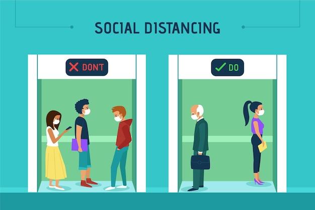 エレベーターでの社会的距離