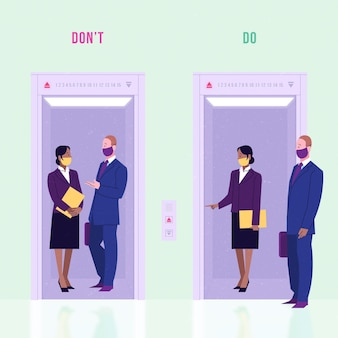 エレベーター内の社会的距離