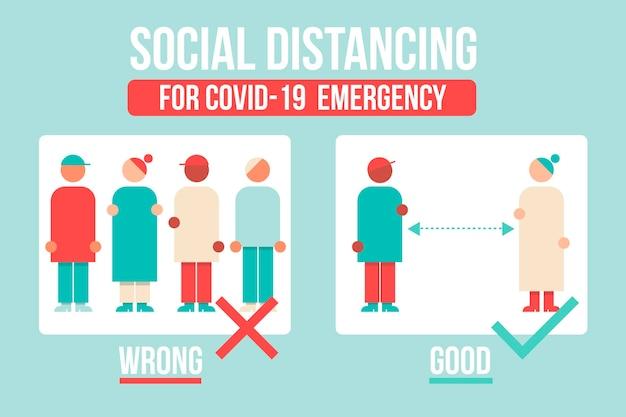 Concetto di modello infografica di allontanamento sociale