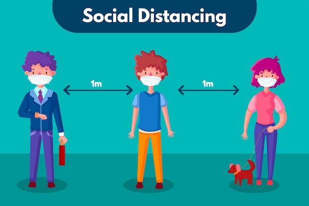 Социальная дистанцирующая инфографическая тема шаблона
