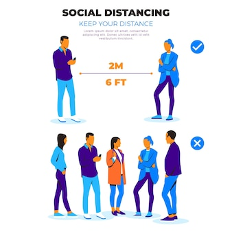 Social distancing infographic with people