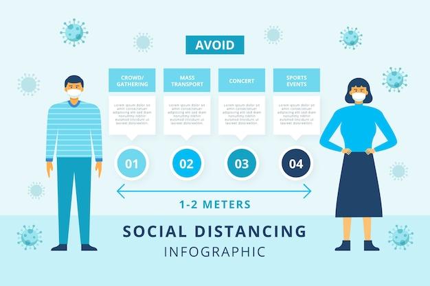 Социальная дистанция инфографики Бесплатные векторы