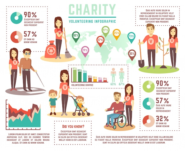 사회적 도움과 자선 사업 벡터 개념.