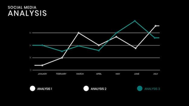 Social media analysis design graphs