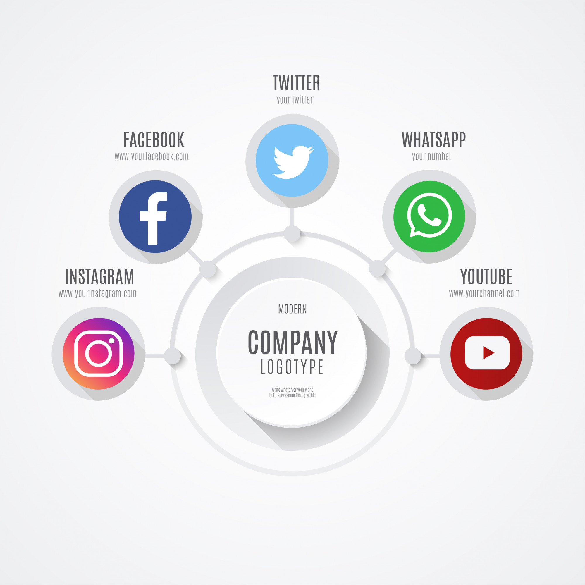 Social media business infographic