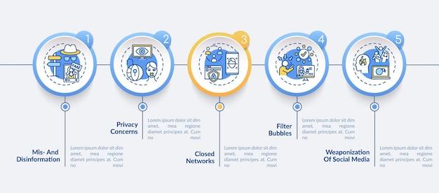 ソーシャルメディアはインフォグラフィックテンプレートに挑戦します。誤報、プライバシープレゼンテーションのデザイン要素。ステップによるデータの視覚化。タイムラインチャートを処理します。線形アイコンのワークフローレイアウト