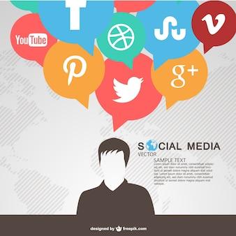 Social media communication bubbles