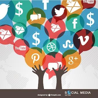Social media communication worldwide