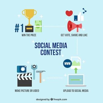 Social media contest page