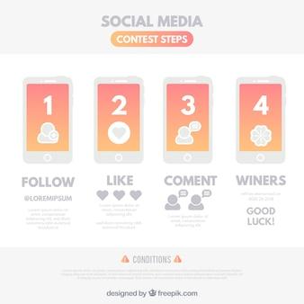 Modello di contest per social media