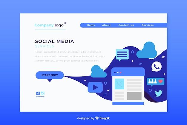 Social media landing page design