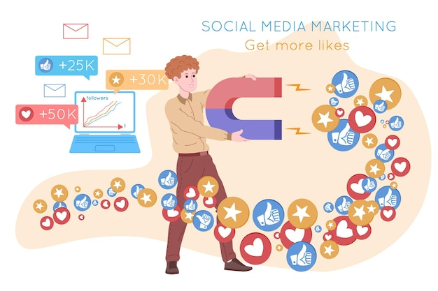 Social media marketing, digital promotion on the internet, social network. smm agency banner. man attracts hearts and likes with a magnet. cartoon vector illustration for advertising services.
