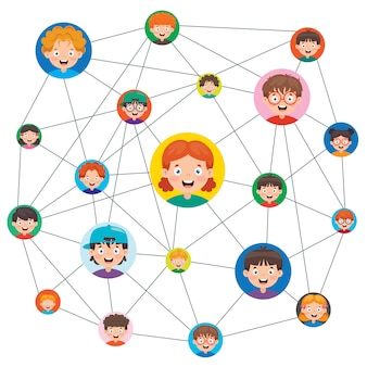 Social networking and connection between people