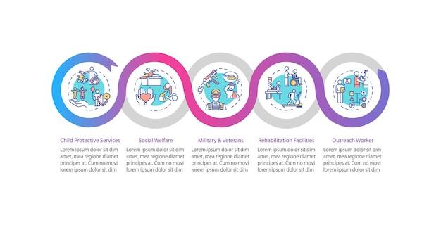 사회 복지 벡터 infographic 템플릿입니다. 조직 작업자 지원 프레젠테이션 디자인 요소입니다. 5단계로 데이터 시각화. 프로세스 타임라인 차트. 선형 아이콘이 있는 워크플로 레이아웃