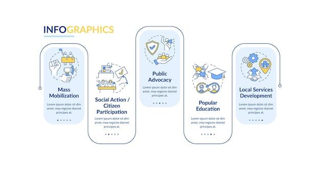 社会変更ベクトルインフォグラフィックテンプレート。人気のある教育プレゼンテーションの概要デザイン要素。 5つのステップによるデータの視覚化。タイムライン情報チャートを処理します。ラインアイコンのワークフローレイアウト