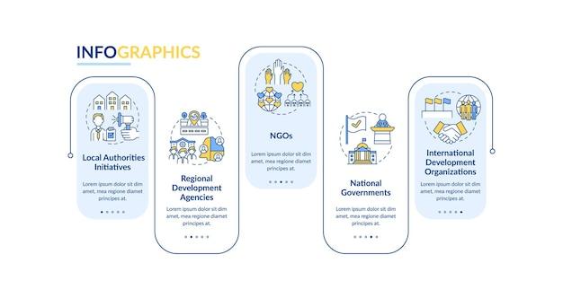 社会プログラムベクトルインフォグラフィックテンプレート。ローカルイニシアチブのプレゼンテーションは、設計要素の概要を示します。 5つのステップによるデータの視覚化。タイムライン情報チャートを処理します。ラインアイコンのワークフローレイアウト