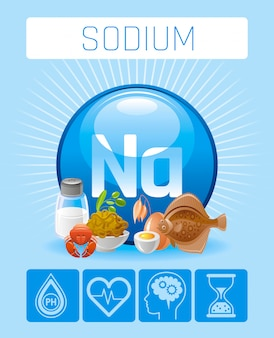 Sodium na mineral vitamin supplement icons. food and drink healthy diet symbol, 3d medical infographics poster template. flat benefits design