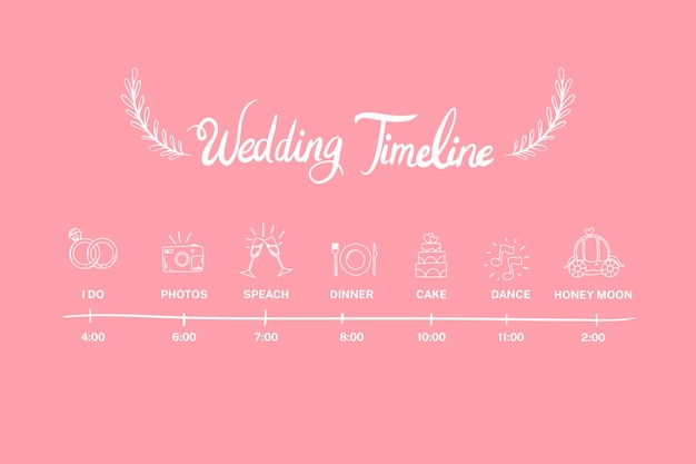 Soft pink hand drawn wedding timeline
