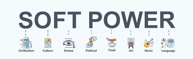 Soft power banner web for politic and dominance.