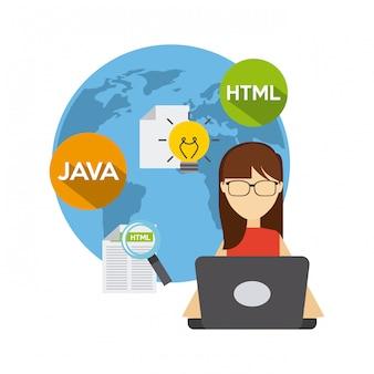Software developer and programmer