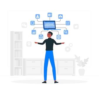 Illustrazione del concetto di integrazione del software