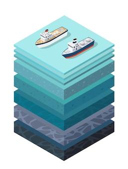 土壌層は、海面船の下の土地の拡張された有機、砂、粘土層の自然景観等尺性スライスの下の地質学的および地下土壌層の断面