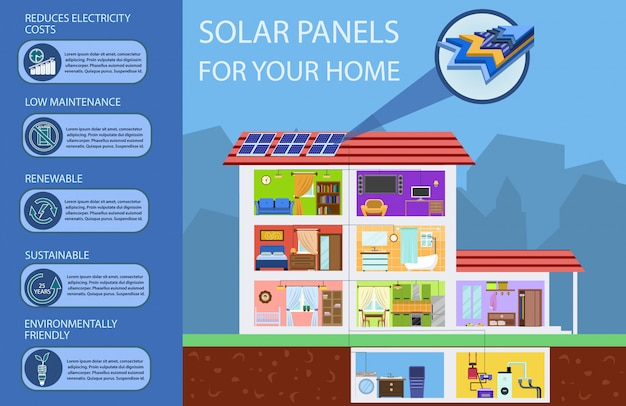 Solar batteries for home