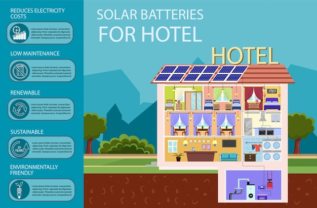 Solar batteries for hotel