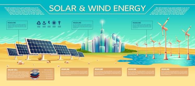 태양 전지판, 풍력 발전기, 대체 에너지 원
