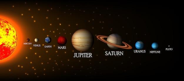 Фон солнечной системы с солнцем и планеты на орбите