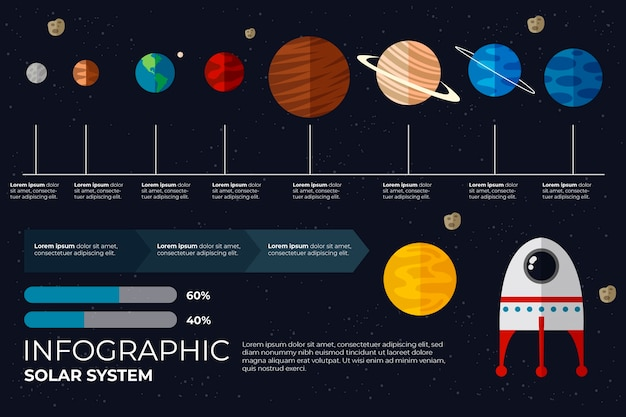 Solar system colourful infographic