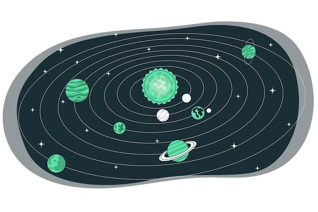 太陽系の概念図