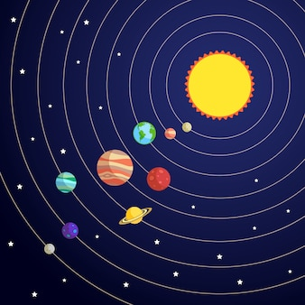 Solar system concept with sun planet orbits and stars vector illustration