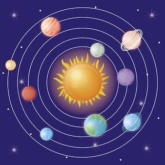 Проектирование солнечной системы