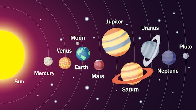 Solar system illustration.