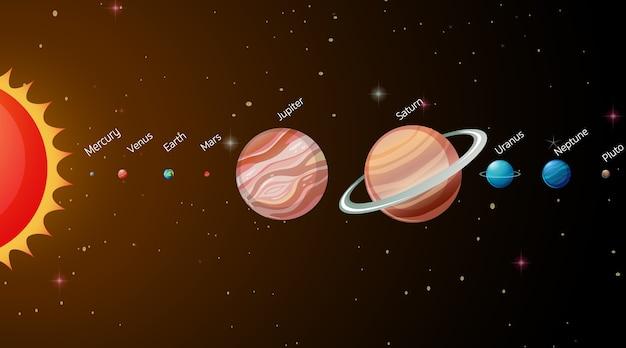 Солнечная система в галактике