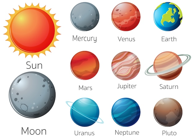 은하계의 태양계