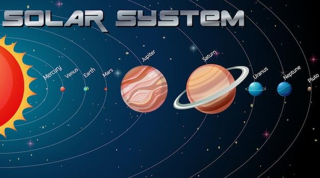 銀河の太陽系