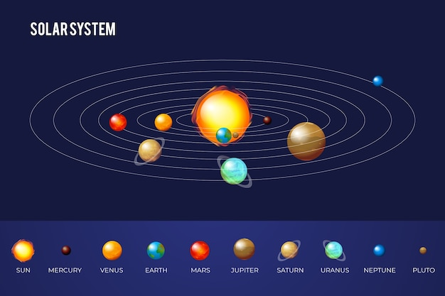 Solar system infographic set