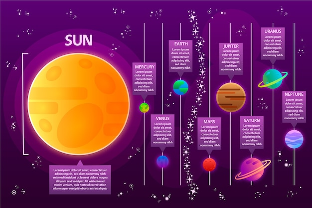 Solar system infographic with colorful planets illustrated