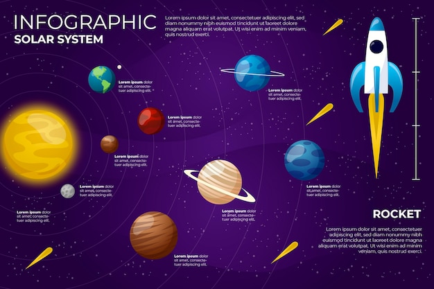 Solar system infographic with colorful planets