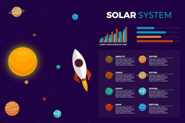 Solar system infographic with spaceship