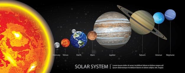 Солнечная система наших планет векторная иллюстрация
