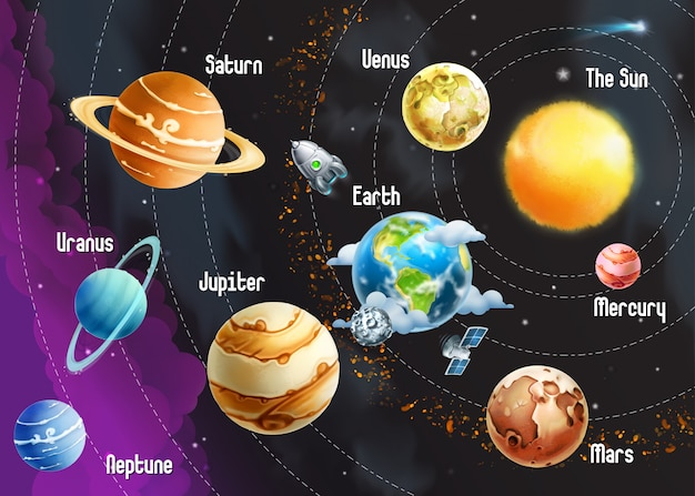 Solar system of planets, horizontal vector illustration