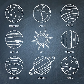 Solar system planets icon set on chalkboard