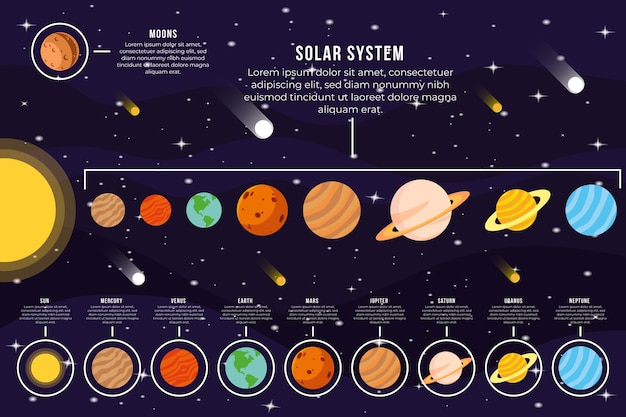 Solar system planets infographic